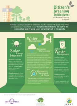 Infographic: Citizen's Greening Initiatives